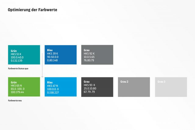 Formstabil Farboptimierung Markenfarben