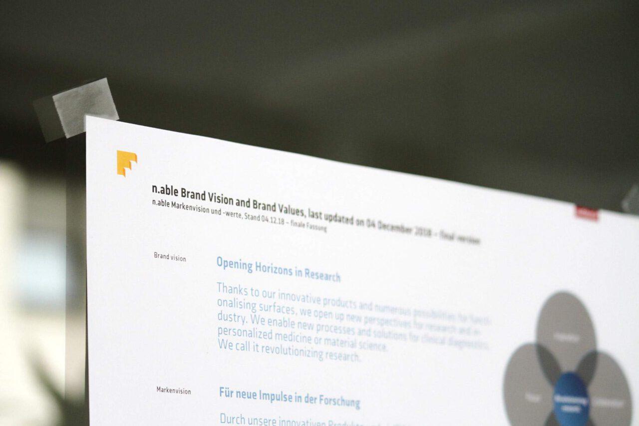brandpositioning n-able brandvalues brandvision