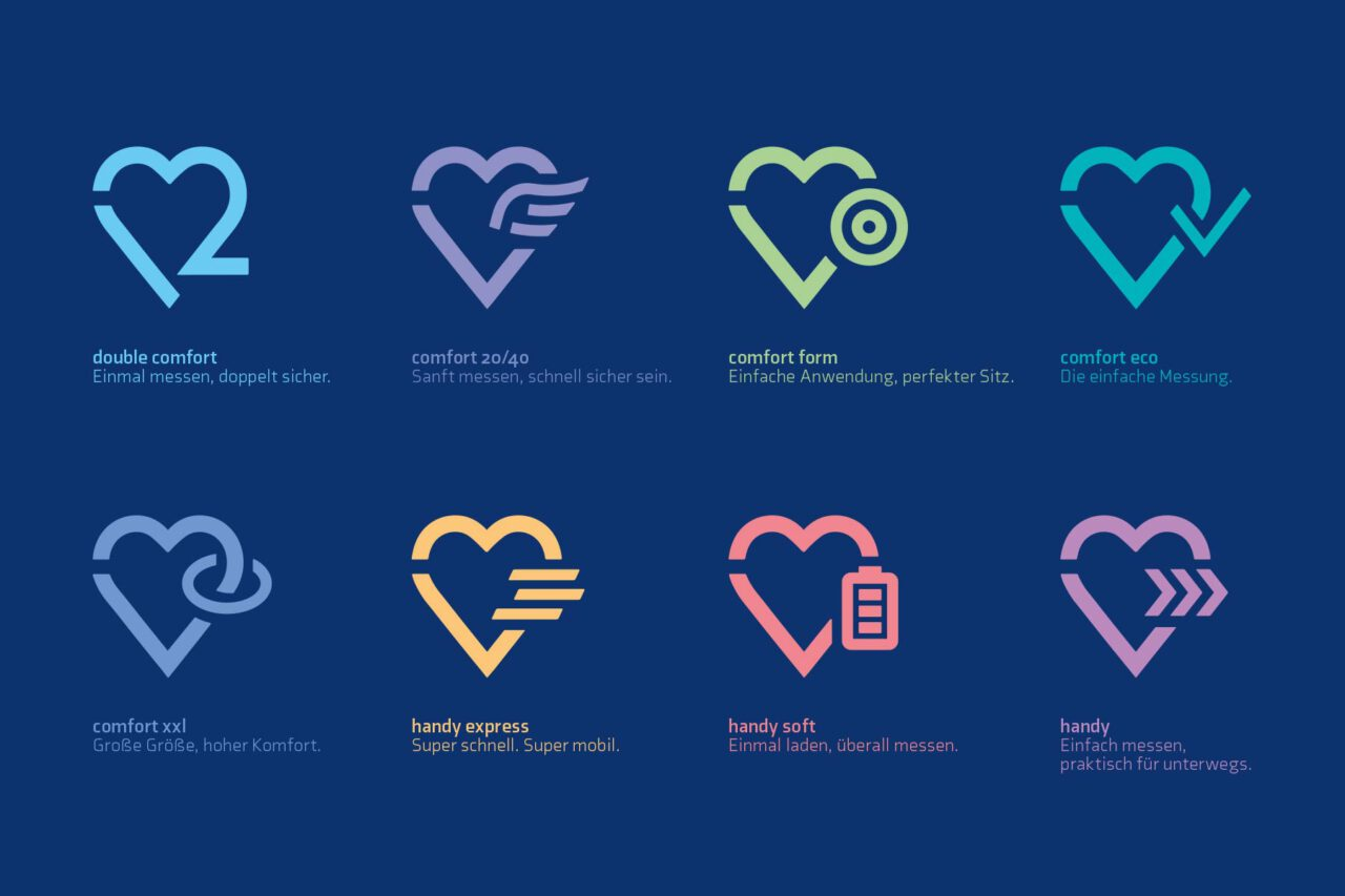 Uebe medical visomat Produkt-Icons